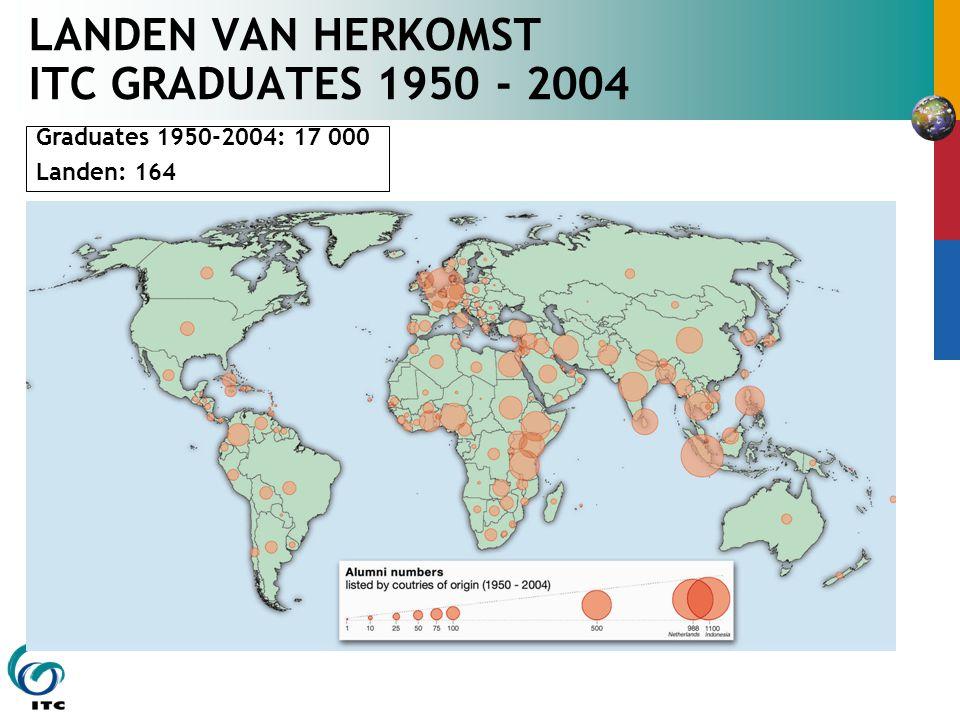 LANDEN VAN HERKOMST ITC GRADUATES 1950 - 2004