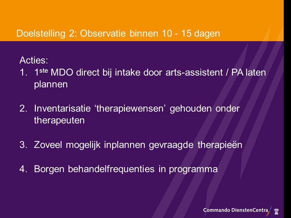 Doelstelling 2: Observatie binnen 10 - 15 dagen