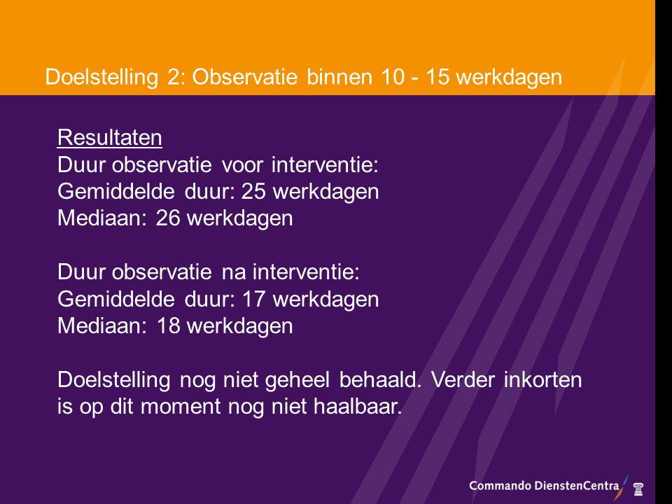Doelstelling 2: Observatie binnen 10 - 15 werkdagen