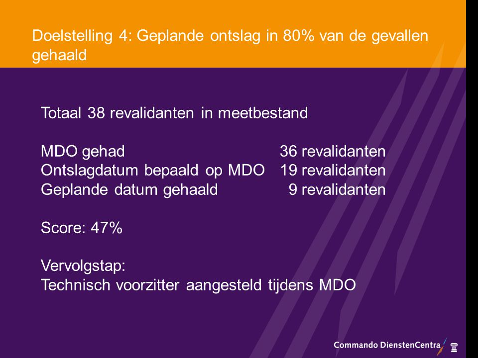 Doelstelling 4: Geplande ontslag in 80% van de gevallen gehaald