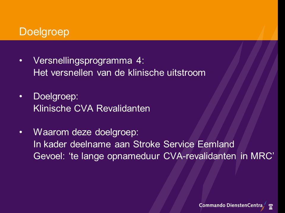 Doelgroep Versnellingsprogramma 4: