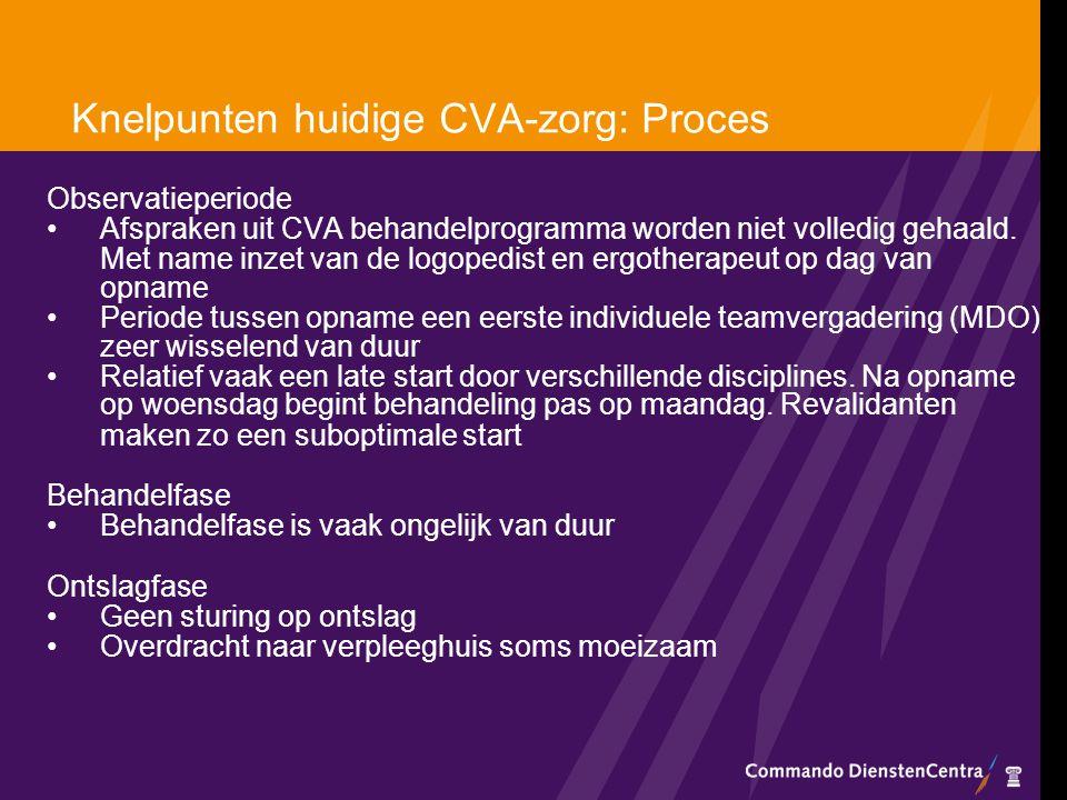 Knelpunten huidige CVA-zorg: Proces