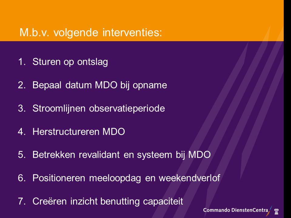 M.b.v. volgende interventies: