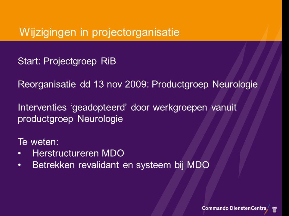 Wijzigingen in projectorganisatie