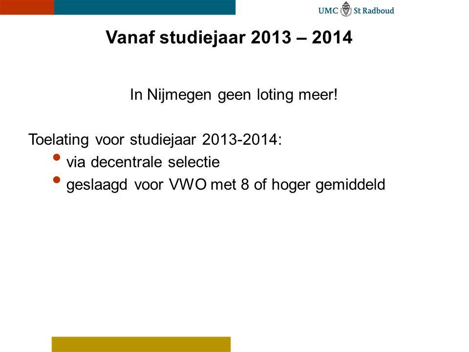 In Nijmegen geen loting meer!