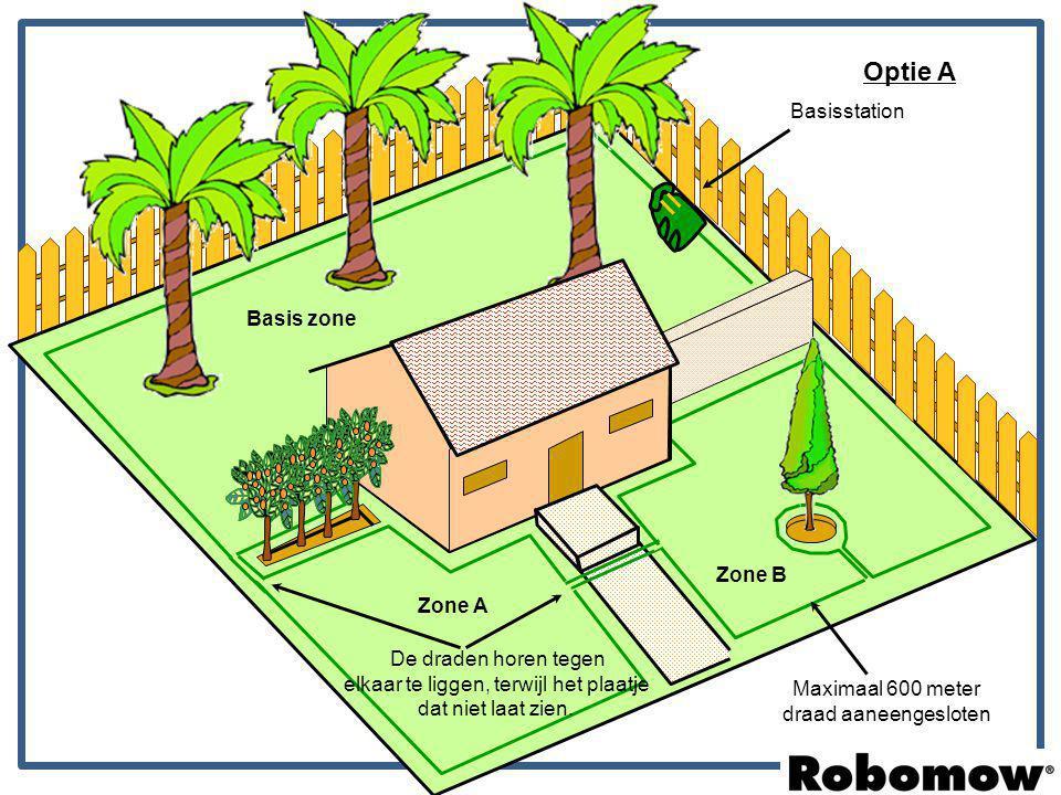 Optie A Basisstation Basis zone Zone B Zone A De draden horen tegen