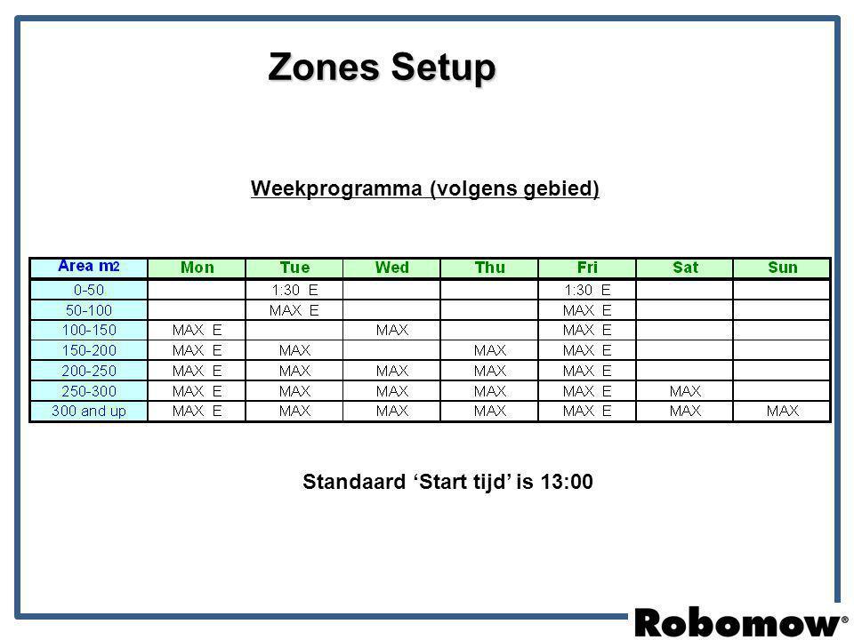Zones Setup Weekprogramma (volgens gebied)