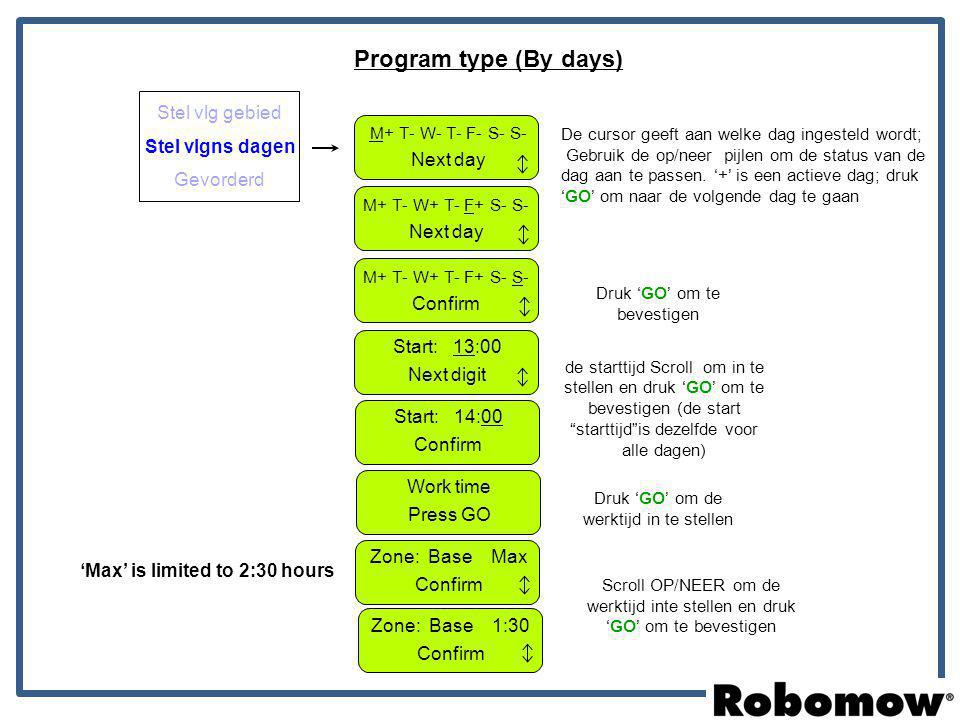 Program type (By days) Stel vlg gebied Stel vlgns dagen Gevorderd