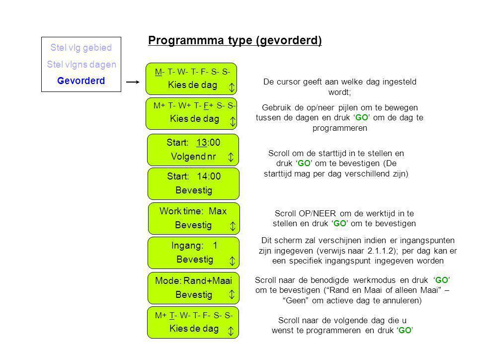 Programmma type (gevorderd)