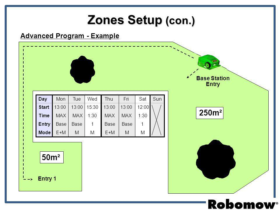 Zones Setup (con.) 250m² 50m² Advanced Program - Example