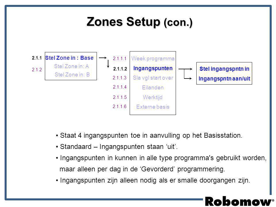 Zones Setup (con.) Staat 4 ingangspunten toe in aanvulling op het Basisstation. Standaard – Ingangspunten staan 'uit'.