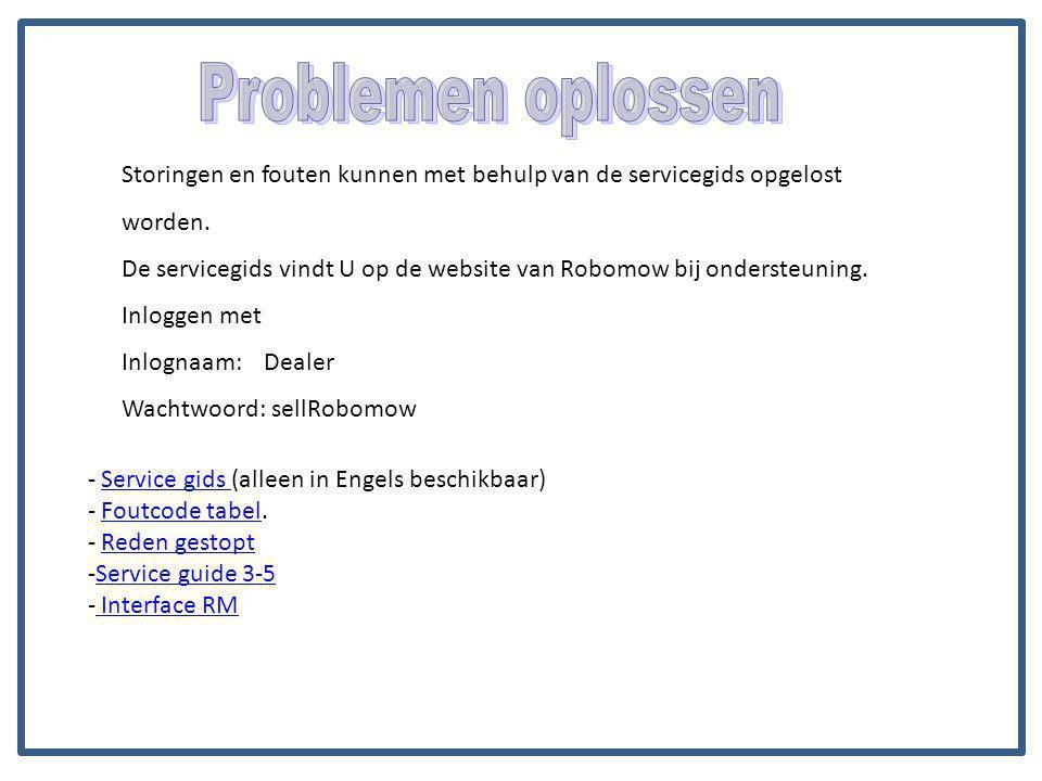 Problemen oplossen Storingen en fouten kunnen met behulp van de servicegids opgelost. worden.