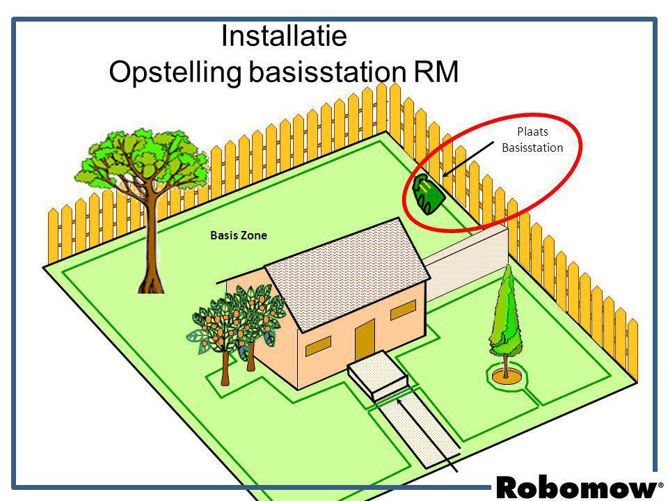 Opstelling basisstation RM