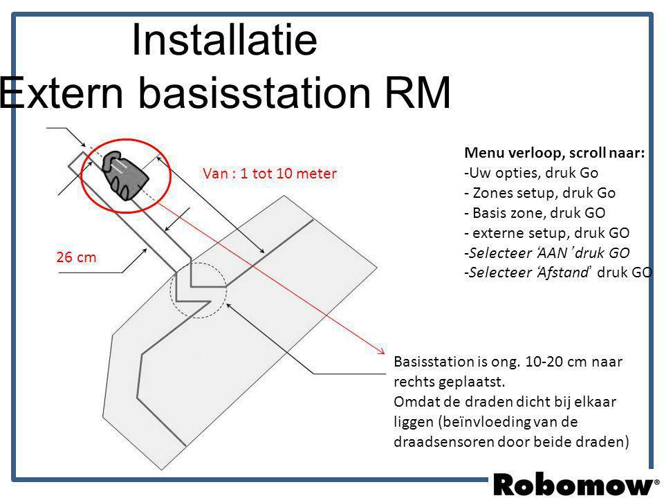 Extern basisstation RM