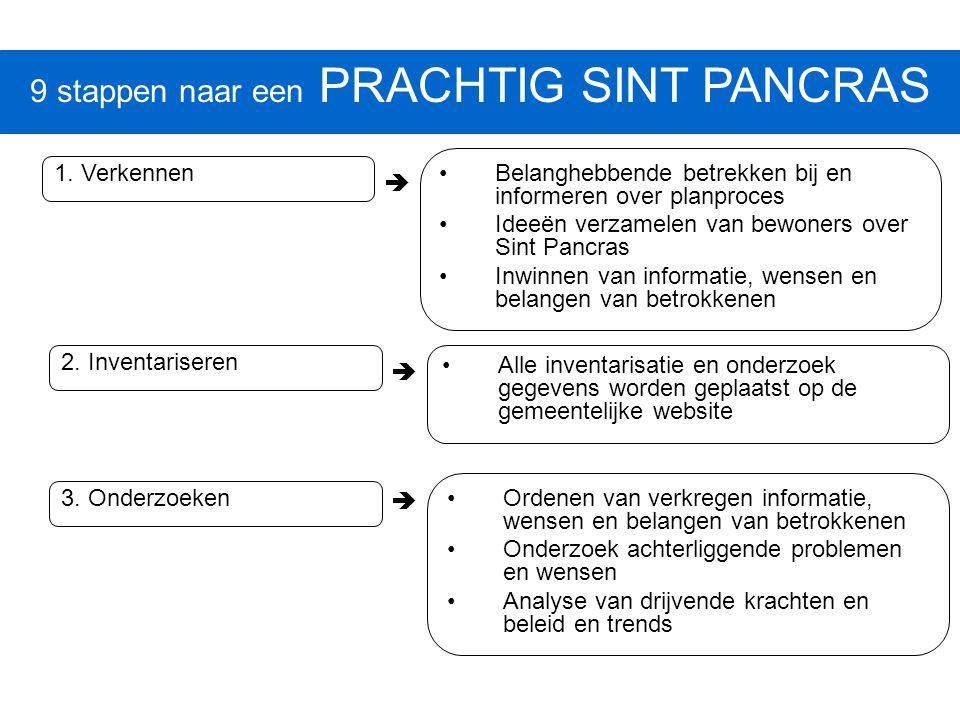 9 stappen naar een PRACHTIG SINT PANCRAS