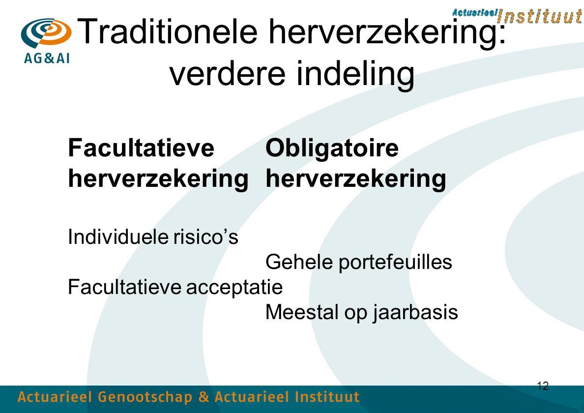 Traditionele herverzekering: verdere indeling