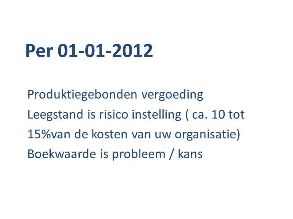 Per 01-01-2012 Produktiegebonden vergoeding