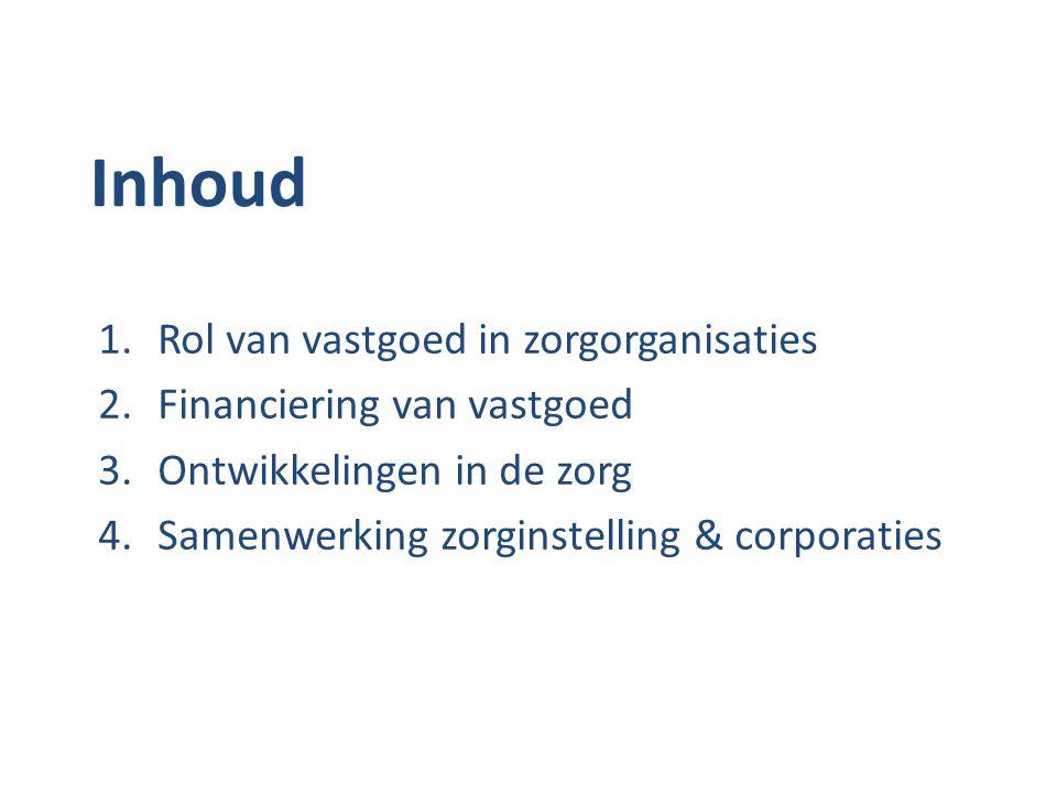 Inhoud Rol van vastgoed in zorgorganisaties Financiering van vastgoed