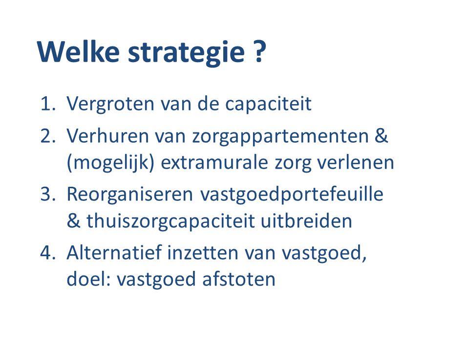 Welke strategie Vergroten van de capaciteit