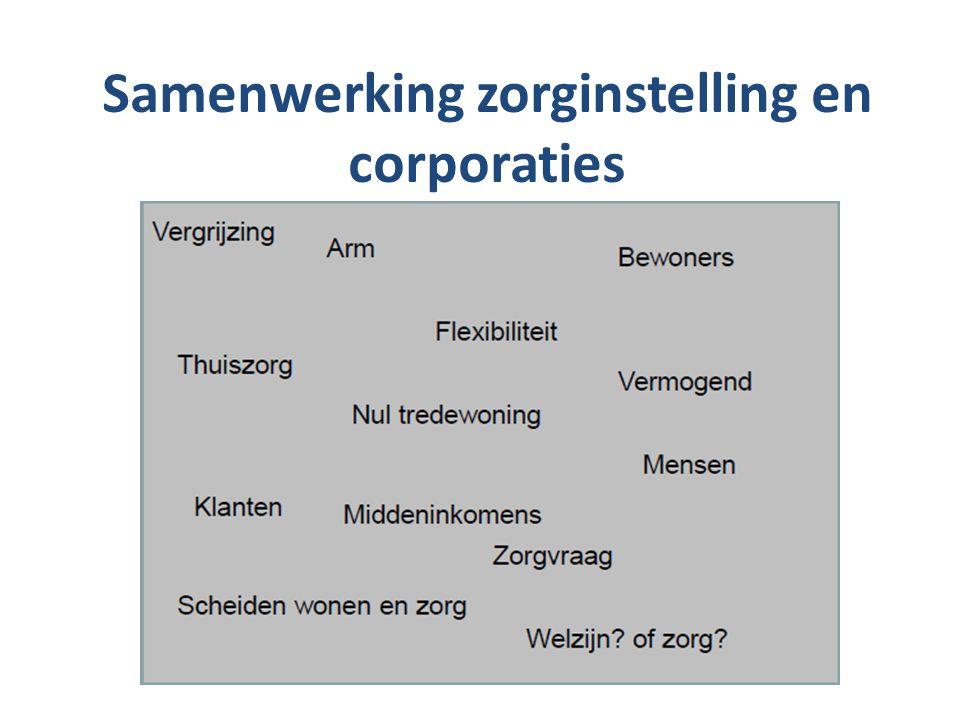 Samenwerking zorginstelling en corporaties