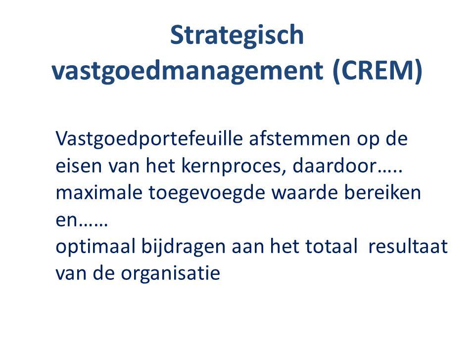 Strategisch vastgoedmanagement (CREM)
