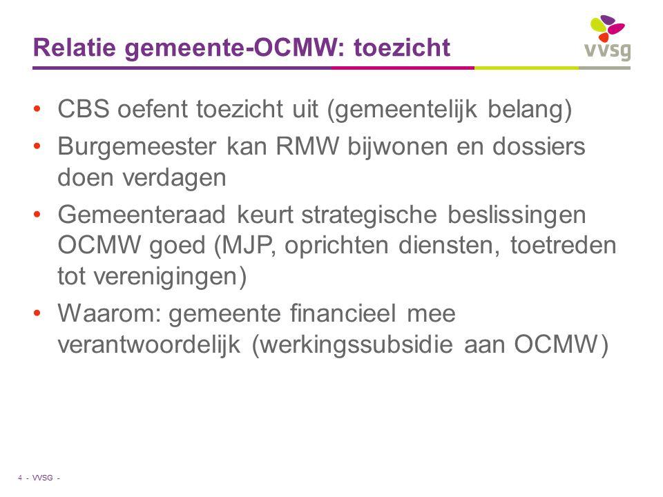 Relatie gemeente-OCMW: toezicht