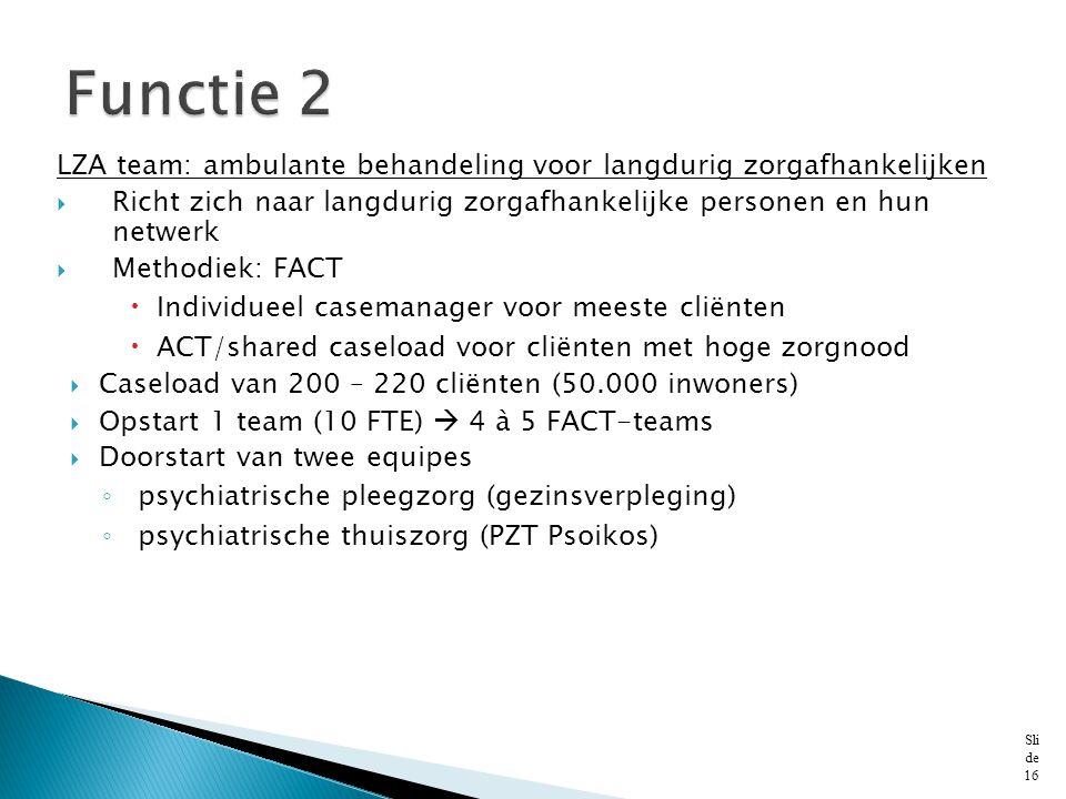 Functie 2 LZA team: ambulante behandeling voor langdurig zorgafhankelijken. Richt zich naar langdurig zorgafhankelijke personen en hun netwerk.