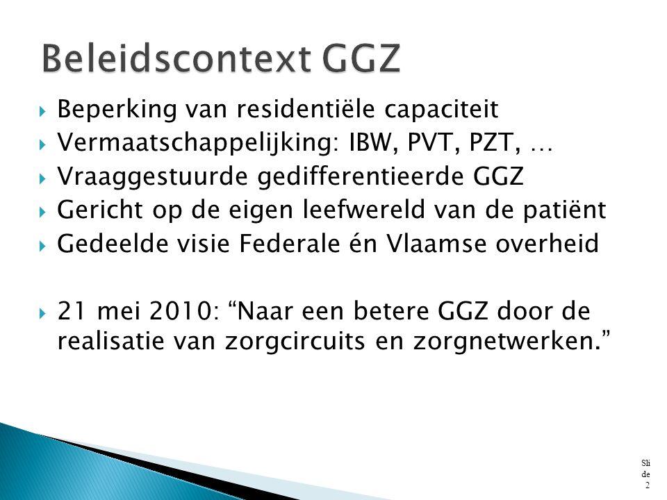 Beleidscontext GGZ Beperking van residentiële capaciteit