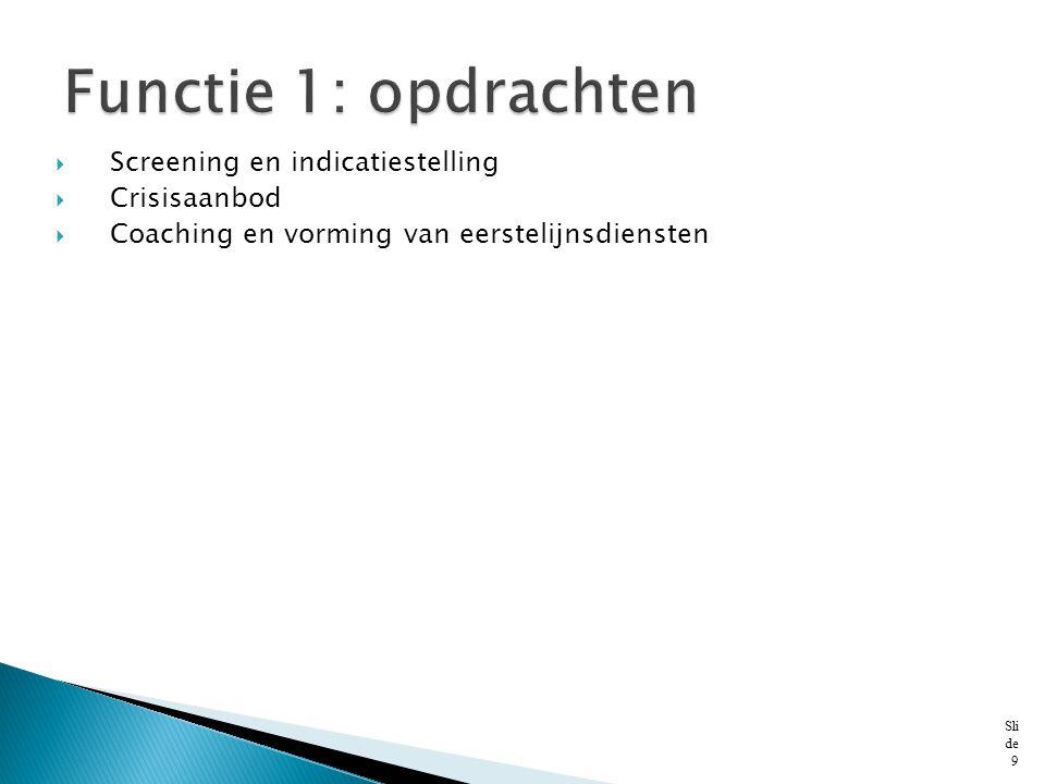 Functie 1: opdrachten Screening en indicatiestelling Crisisaanbod