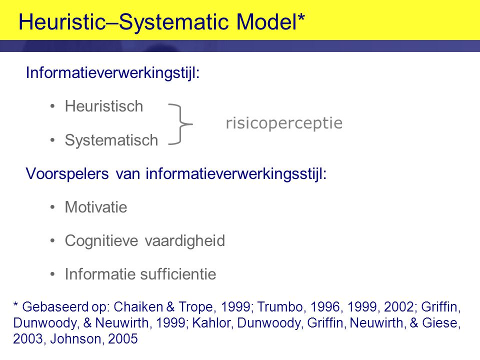 Heuristic–Systematic Model*