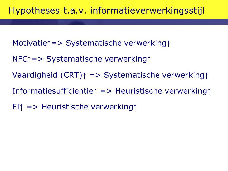 Hypotheses t.a.v. informatieverwerkingsstijl