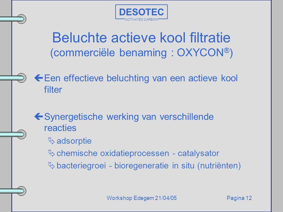 Beluchte actieve kool filtratie (commerciële benaming : OXYCON®)