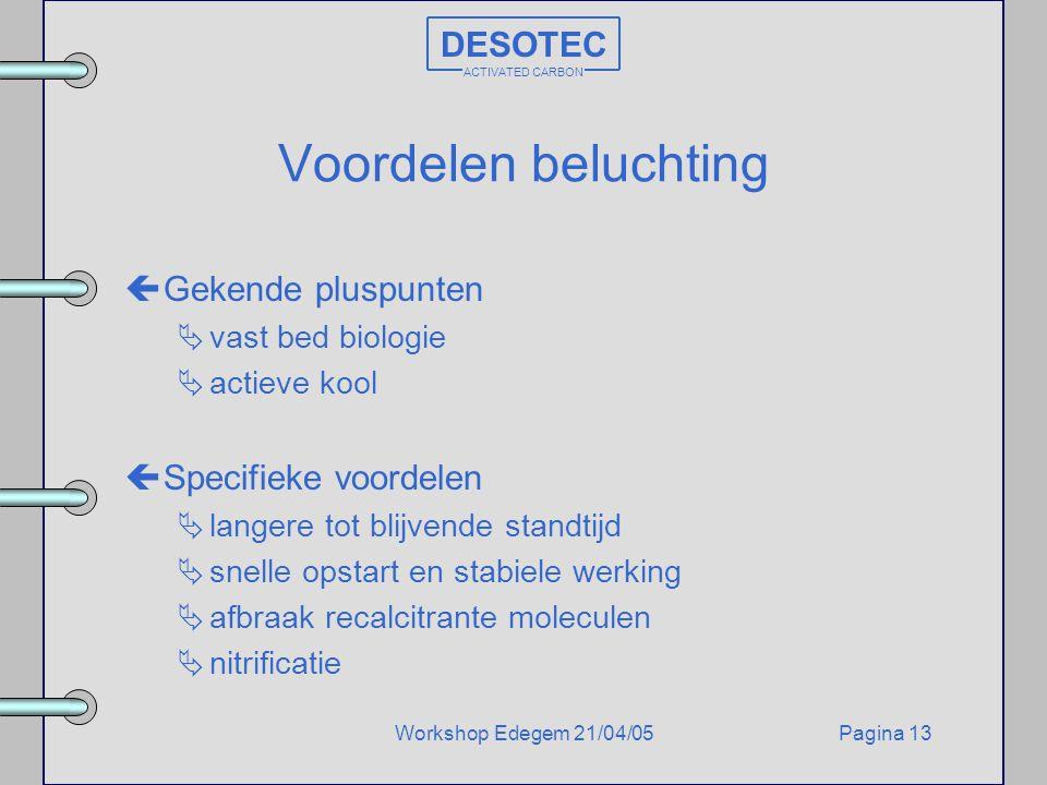 Voordelen beluchting DESOTEC Gekende pluspunten Specifieke voordelen