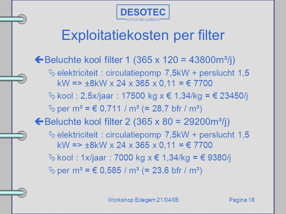 Exploitatiekosten per filter
