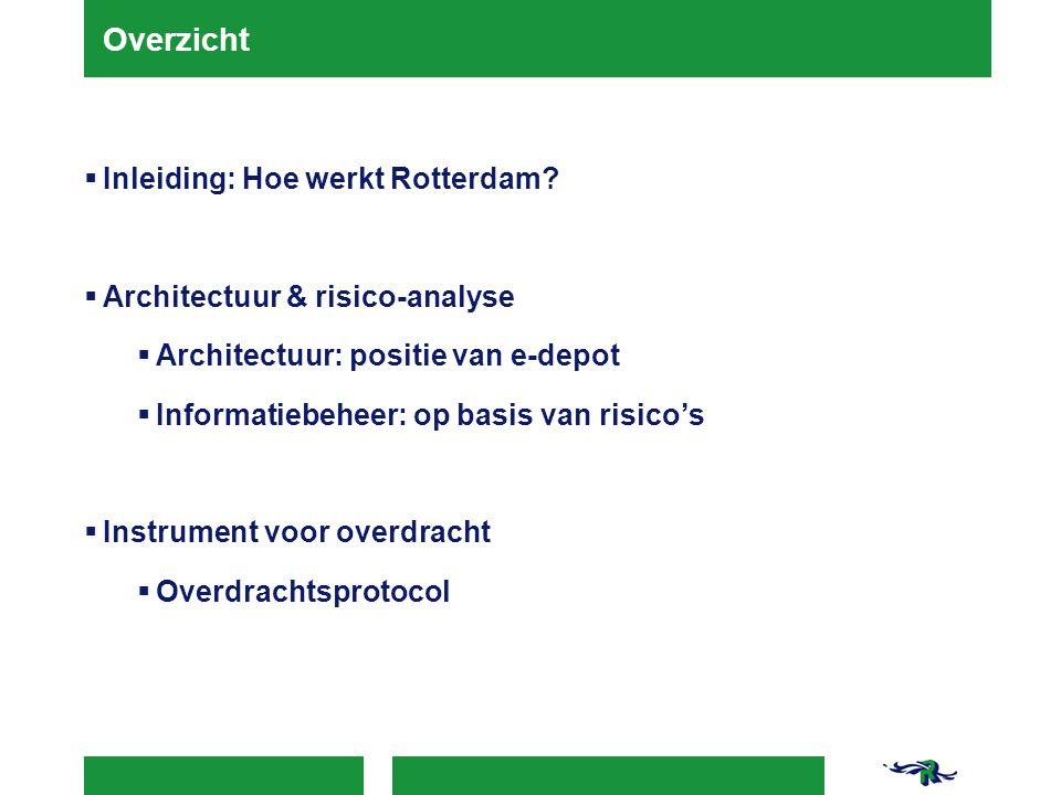 Overzicht Inleiding: Hoe werkt Rotterdam