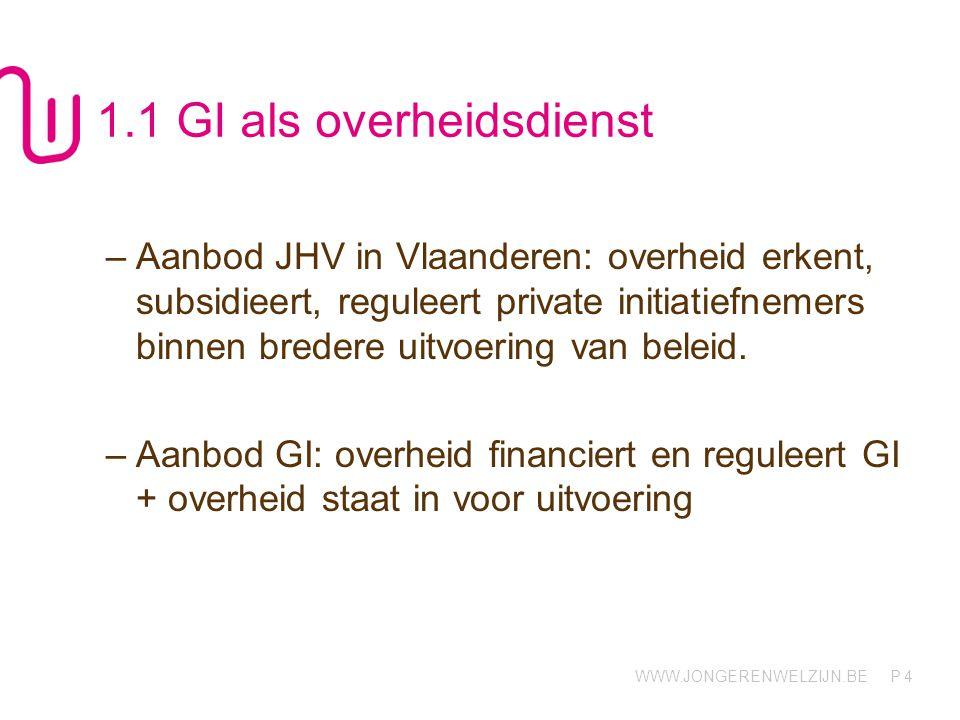 1.1 GI als overheidsdienst
