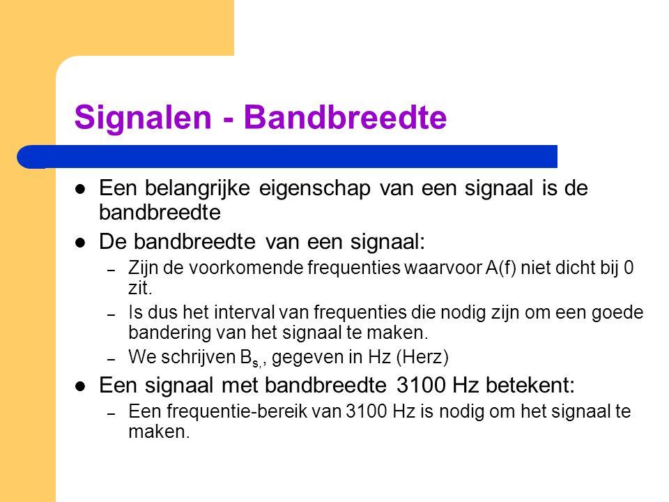 Signalen - Bandbreedte