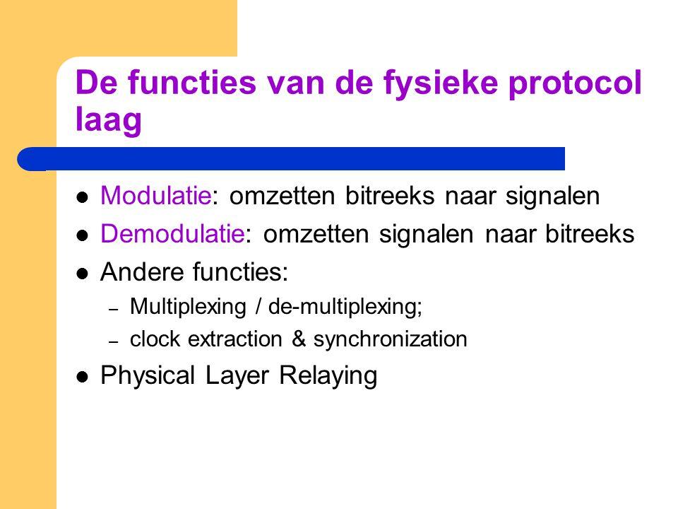De functies van de fysieke protocol laag