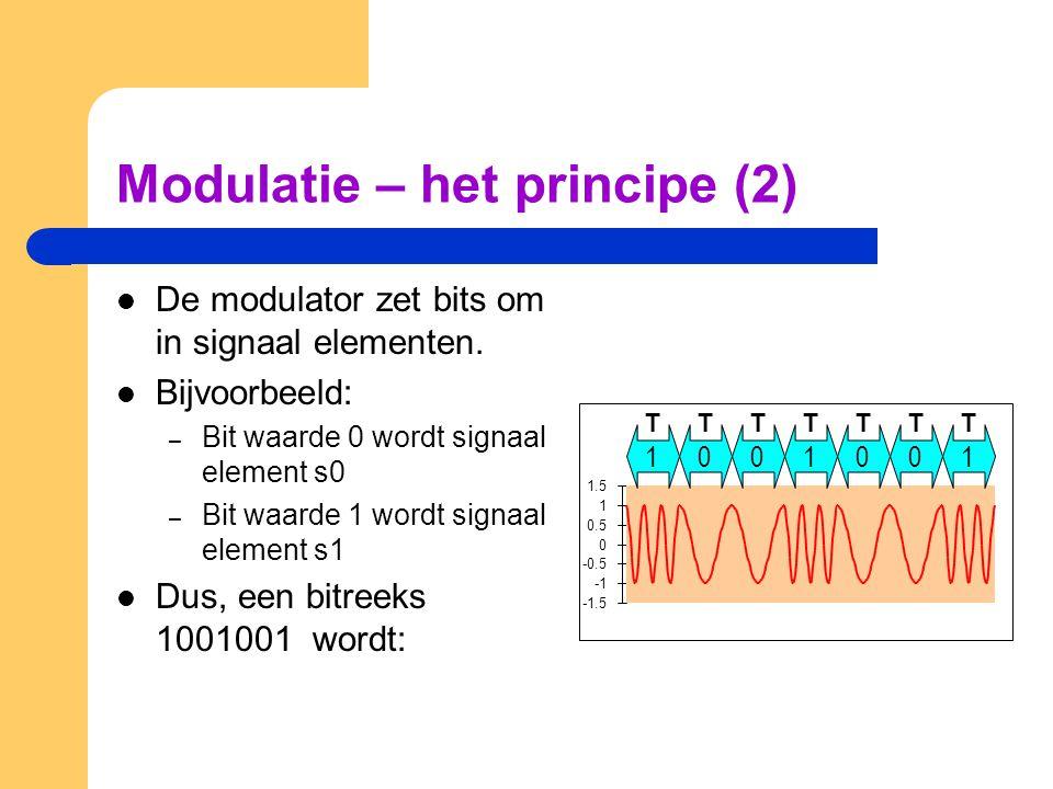 Modulatie – het principe (2)