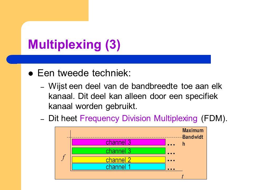 Multiplexing (3) Een tweede techniek: