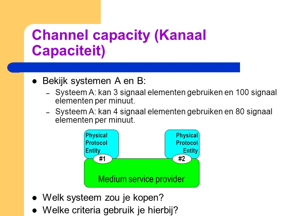 Channel capacity (Kanaal Capaciteit)