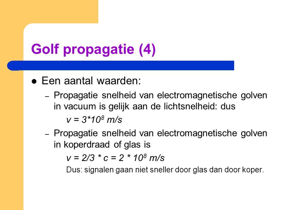 Golf propagatie (4) Een aantal waarden: