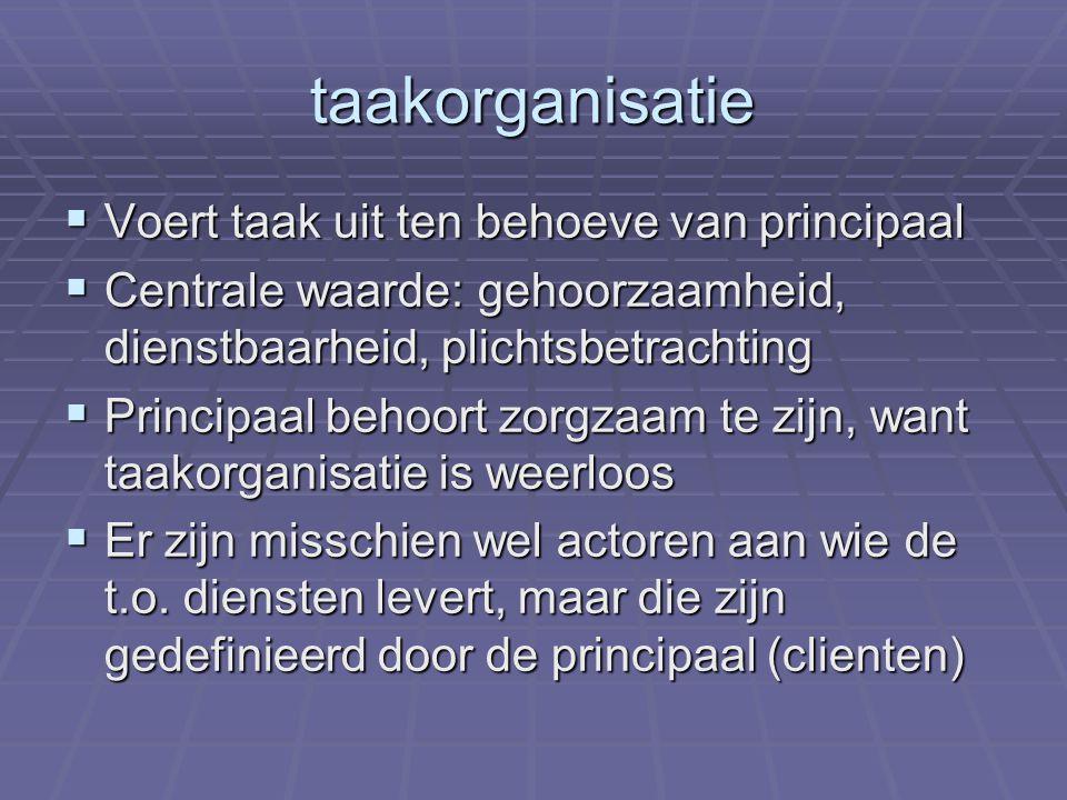 taakorganisatie Voert taak uit ten behoeve van principaal