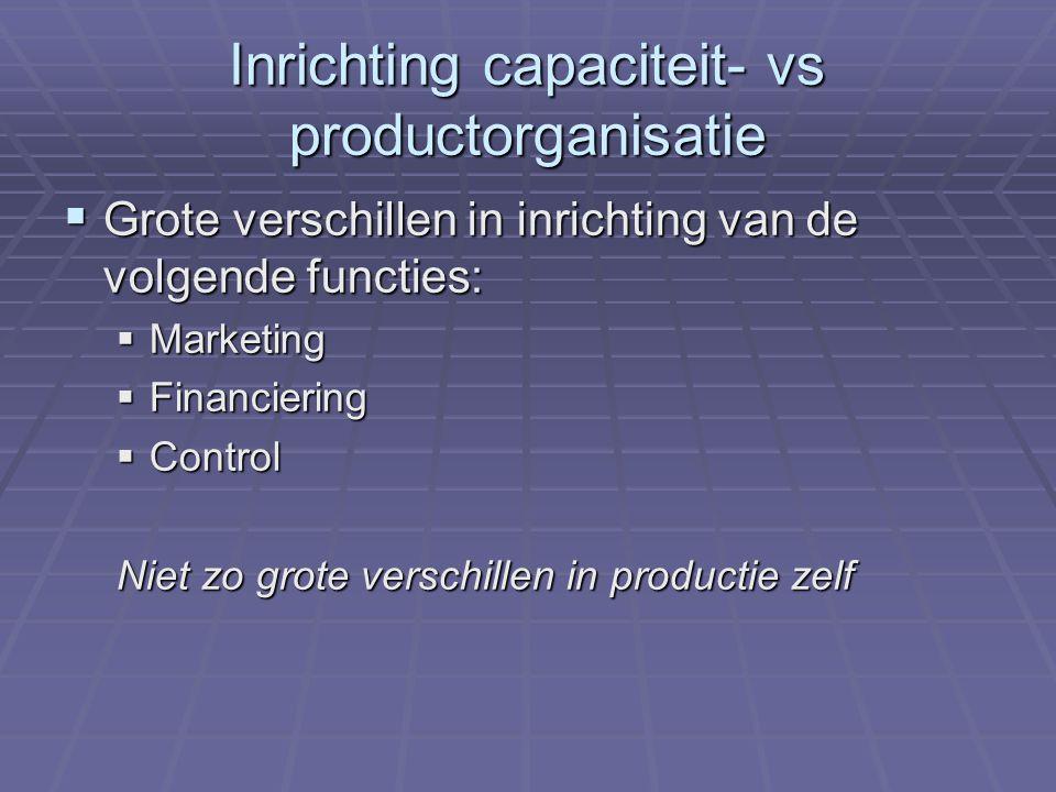 Inrichting capaciteit- vs productorganisatie