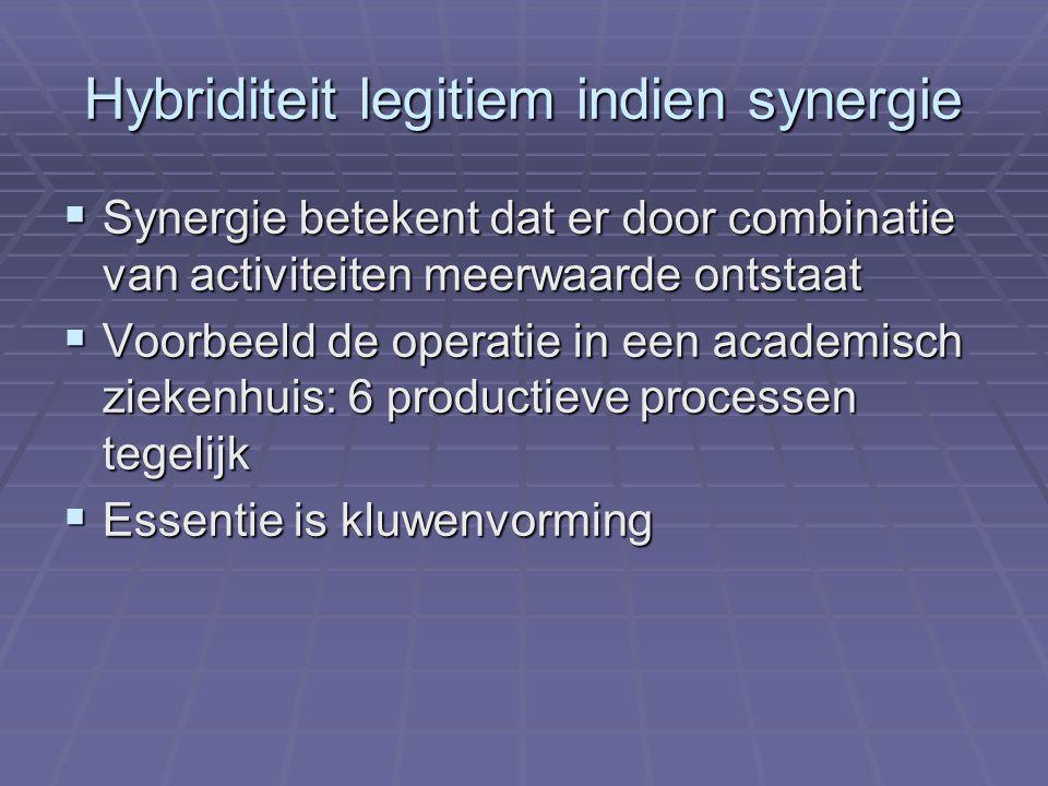Hybriditeit legitiem indien synergie
