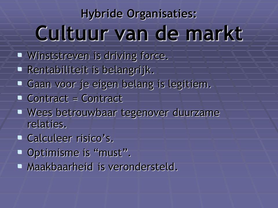 Hybride Organisaties: Cultuur van de markt