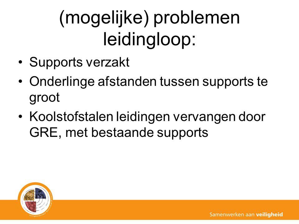 (mogelijke) problemen leidingloop: