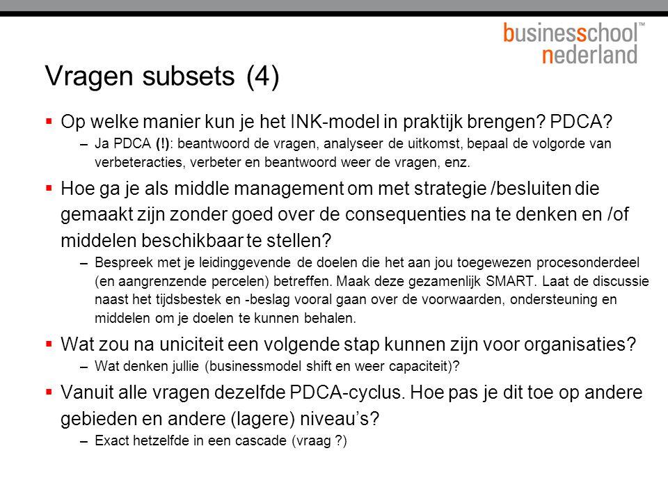 Vragen subsets (4) Op welke manier kun je het INK-model in praktijk brengen PDCA