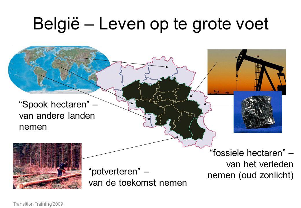 België – Leven op te grote voet