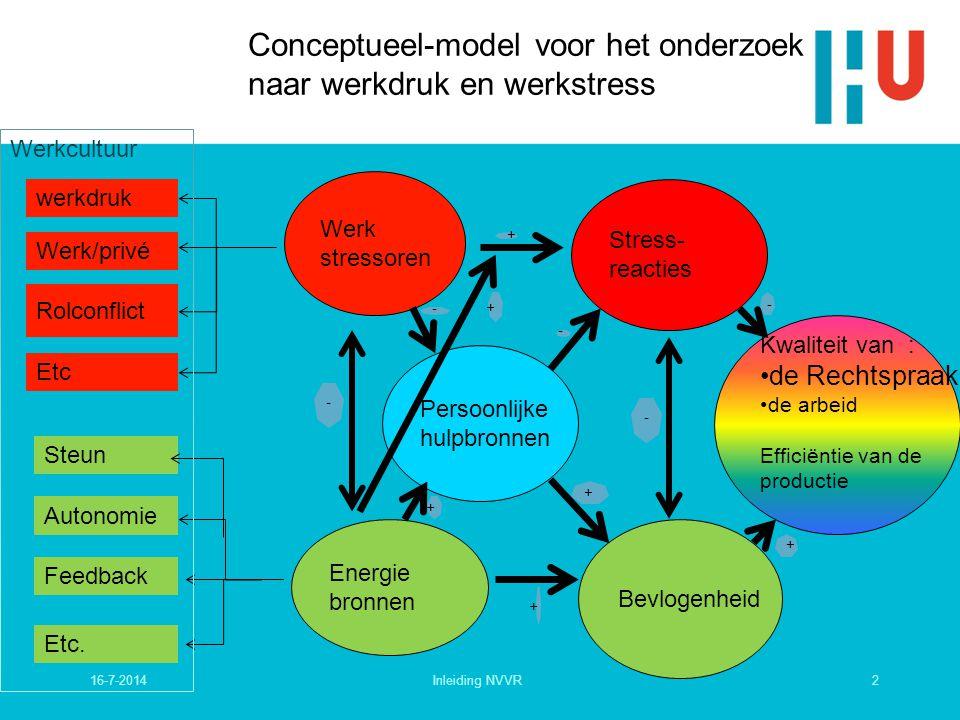 Conceptueel-model voor het onderzoek naar werkdruk en werkstress